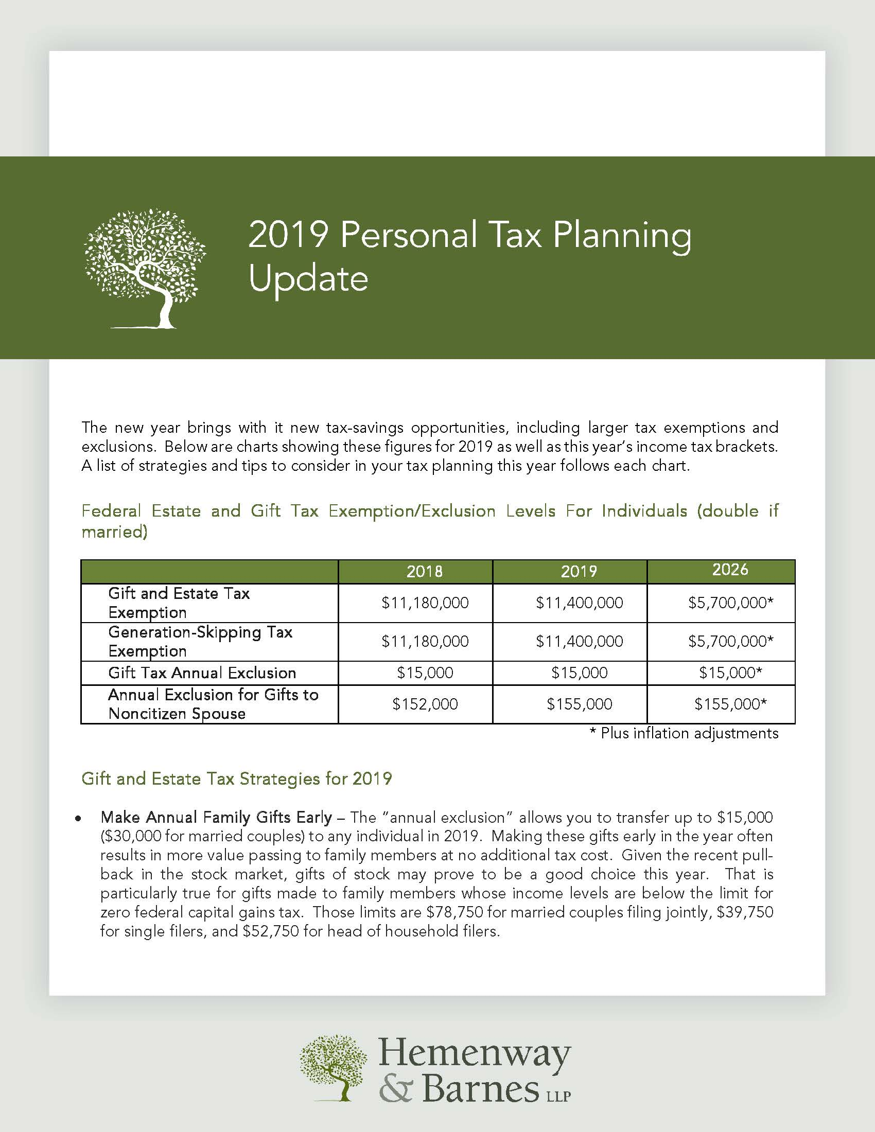 2019 Personal Tax Planning Update